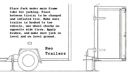 Neo trailers manual 4 wire circuit asfbconference2016 Image collections